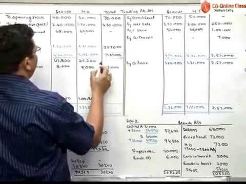 Branch Accounting -  Lec 2