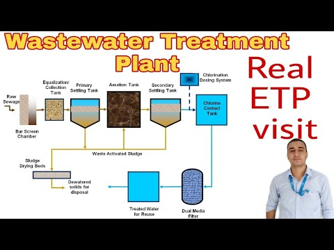 Effluent treatment plant | HINDI | How to treat effluent | science classes |
