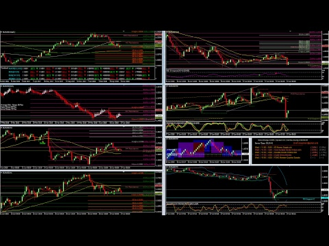 Forex Trading Live Price Action Technical...