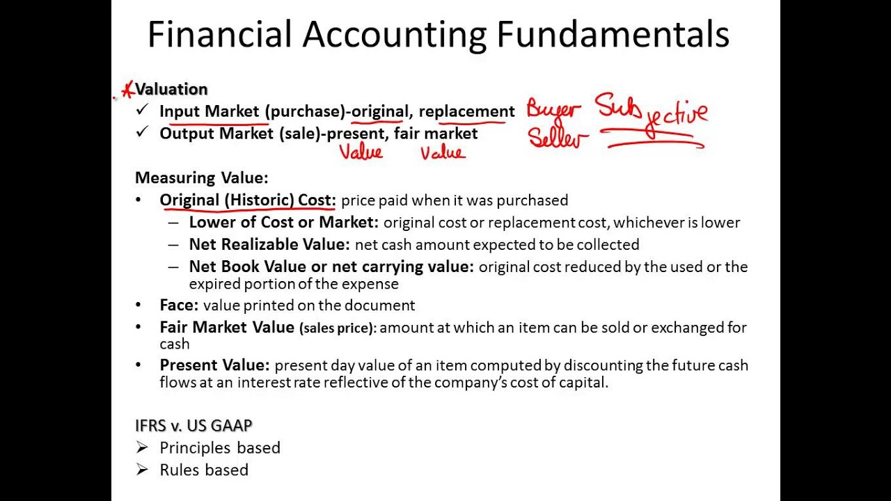 rule base and principle base accounting 2018-9-29 a typical rule-based system has four basic components: a list of rules or rule base, which is a specific type of knowledge base an inference engine or semantic reasoner, which infers information or takes action based on the interaction of input and the rule base.