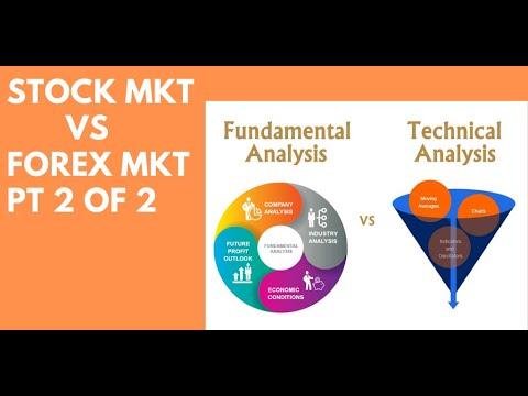 Forex vs stocks in technical analysis