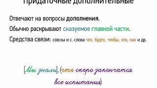 Придаточные дополнительные (9 класс, видеоурок-презентация)