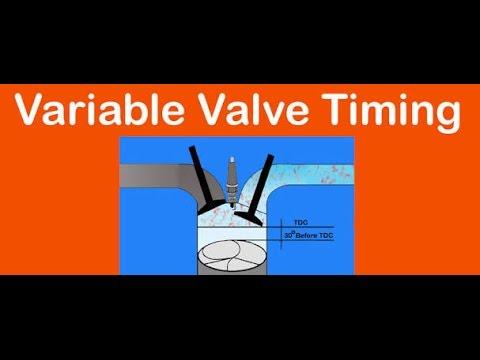 Automobile Hindi |  VVT - Variable Valve Timing in hindi