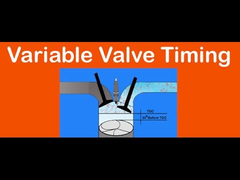 Automobile Hindi |  VVT - Variable Valve Timing in hindi