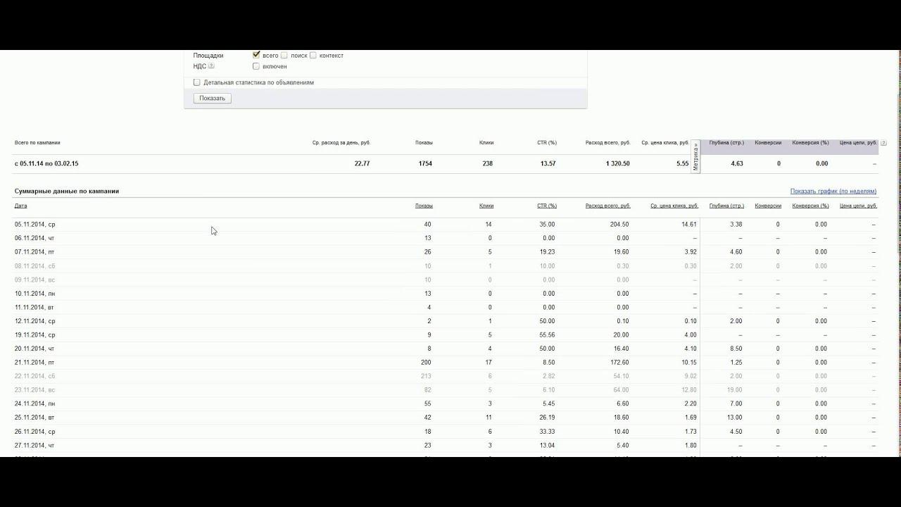 Реферальная программа яндекс директ контекстная помощь работа с документацией