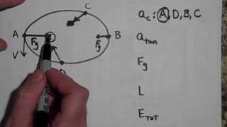 A Quick Review of Planetary Motion (Satellite Motion)