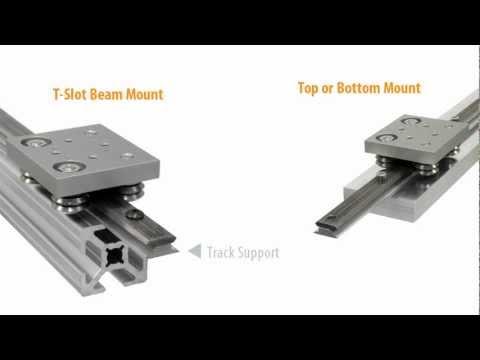 Miniature Linear Guides