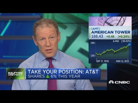 AT&T upgraded to outperform at Raymond James