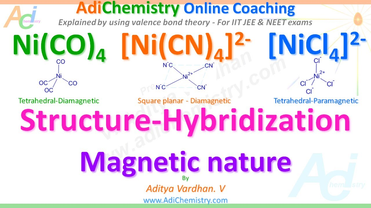 hight resolution of diamagnetic paramagnetic ni co 4 ni cn 4 2 and nicl4 2 iit jee neet adichemistry
