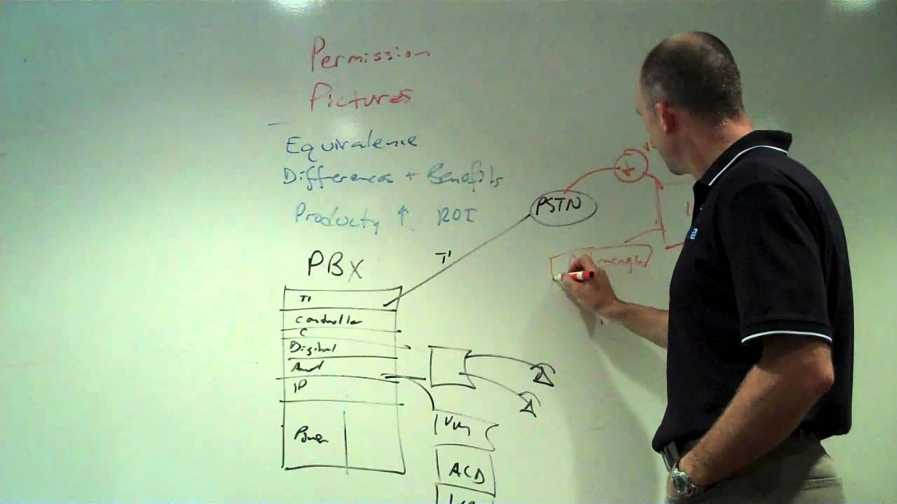 How to Whiteboard Effectively - YouTube