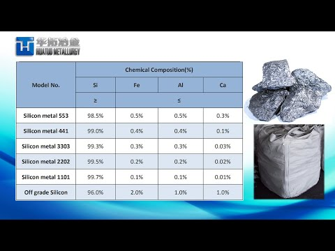 Silicon Metal 553 441 1101 2202 for Aluminum Alloy