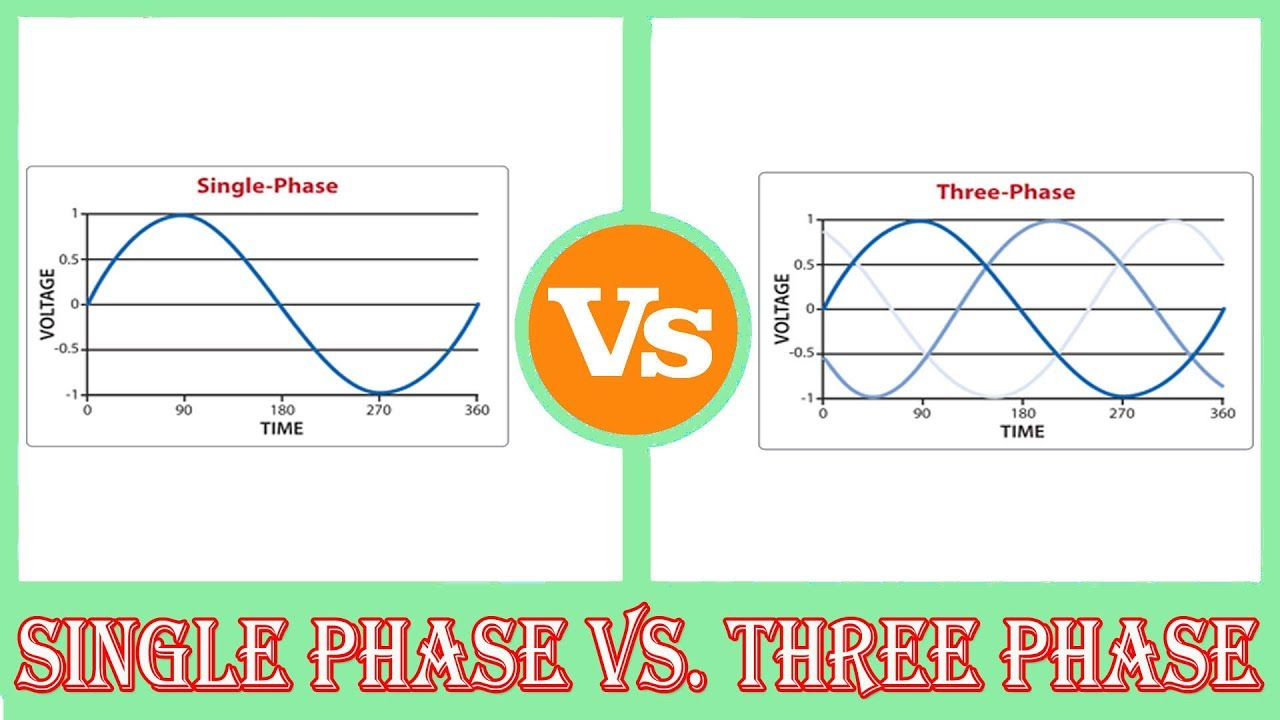 hight resolution of single phase vs three phase difference between single phase and three phase