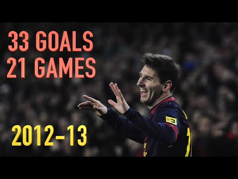 Lionel Messi || WORLD RECORD || 33 goals in 21 straight matches