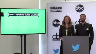 Top Streaming Song (Audio) Finalists - BBMA Nominations 2015