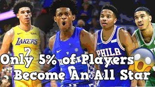 What Are The Odds For A NBA Player To Become An All Star