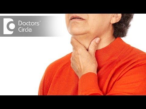 Ларингит - симптомы болезни, профилактика и лечение
