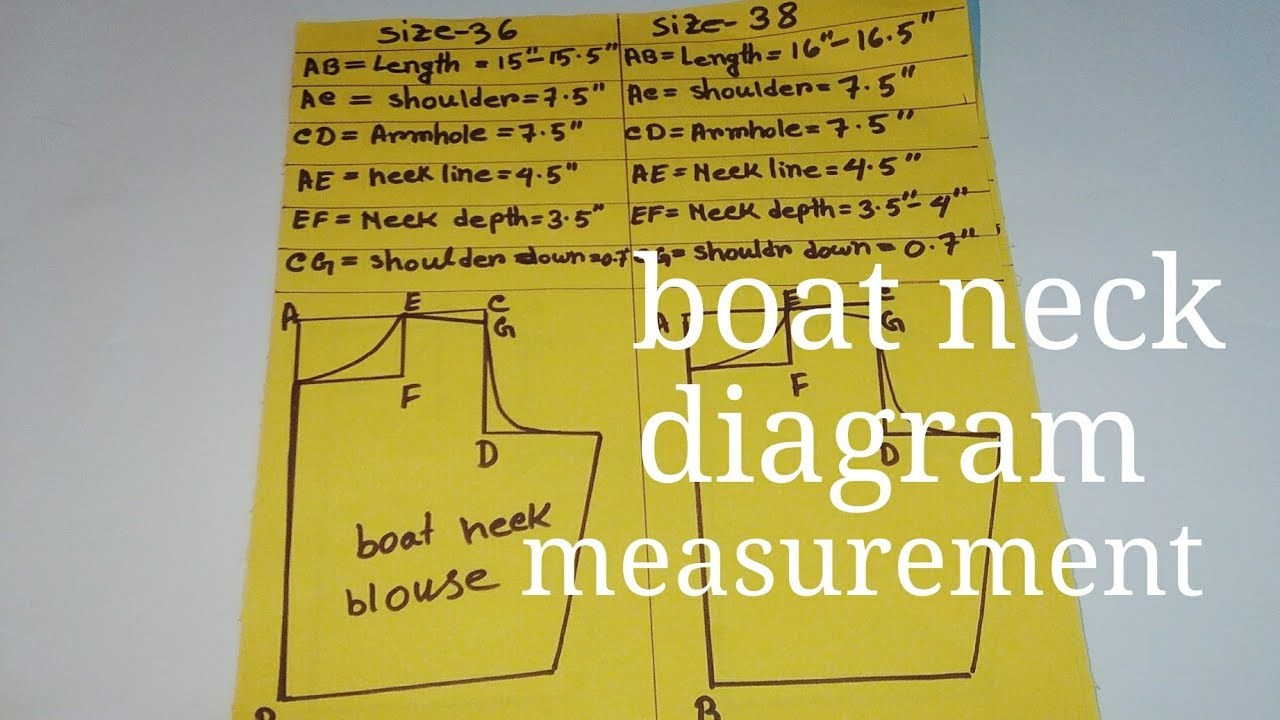 69e29433bfcdcd 36-42 size boat neck blouse measurement chart/how to take ...