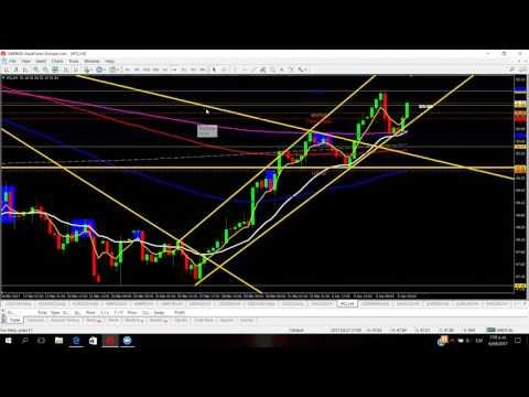 el-mercado-forex---peru-analisis-del-mercado-forex-y-trading-en-vivo-para-este-jueves---6-4-17