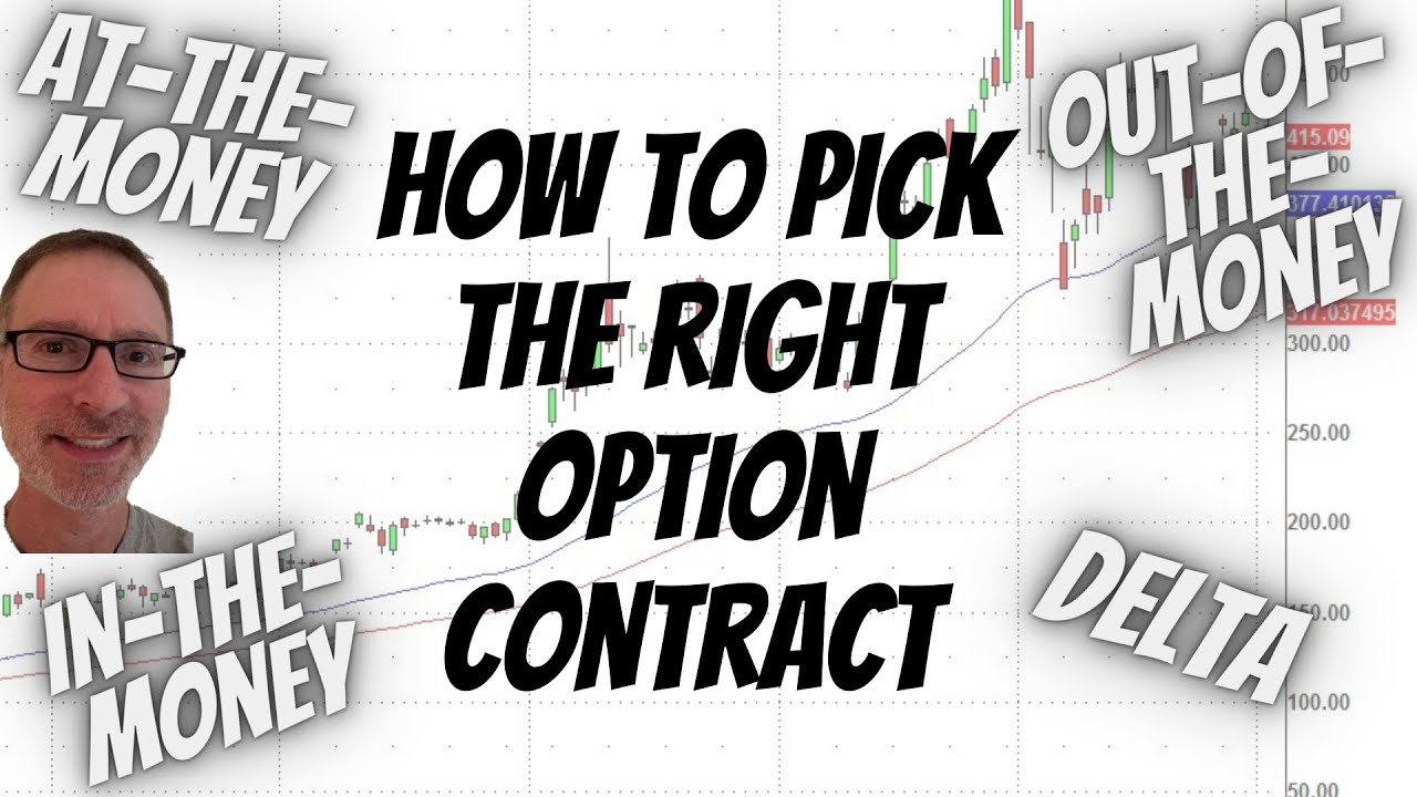 Don't Know What Strike Price To Pick? Watch This!