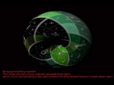 Abha Torus 8-1 9x9 Nested Vortices Explanation (provisional)