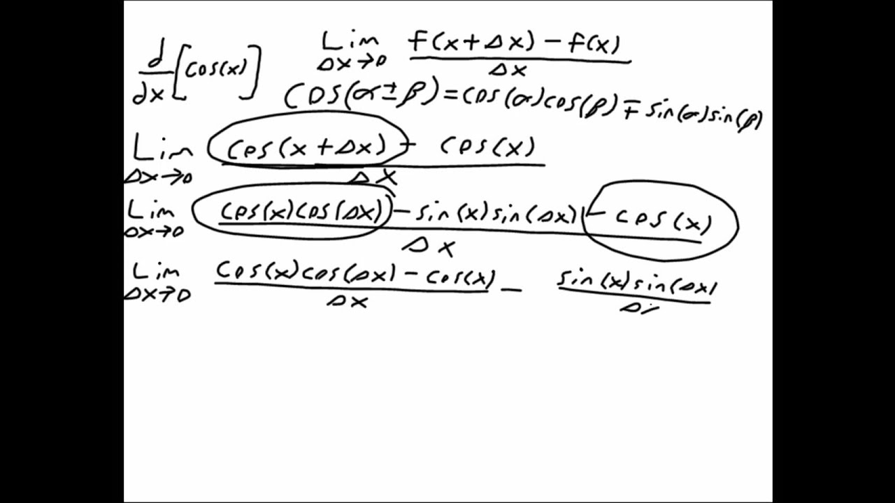 Proof of the Derivative of Cos(x) - YouTube