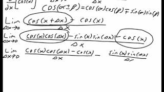 Proof of the Derivative of Cos(x)