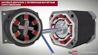 Принцип работы шагового двигателя