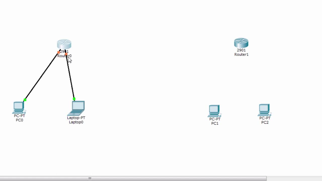 cisco packet tracer tutorial for beginners in easy way