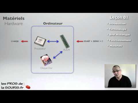 Les Composants De L'Ordinateur (Matériels + Logiciels) : Les Pros De La Souris Leçon 01