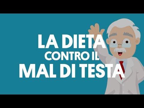 la-dieta-contro-il-mal-di-testa-🤕