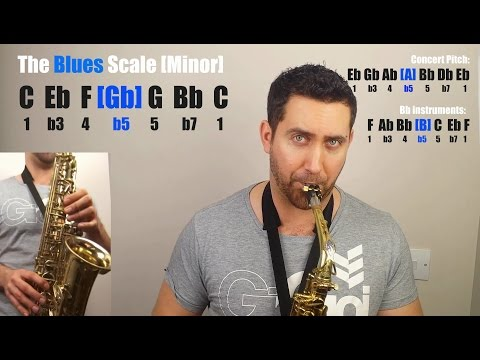 THE BLUES SCALE - Alto Saxophone Essential Lesson - What is it? Explained!