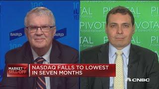 Tech-heavy Nasdaq dips below 7,000 points