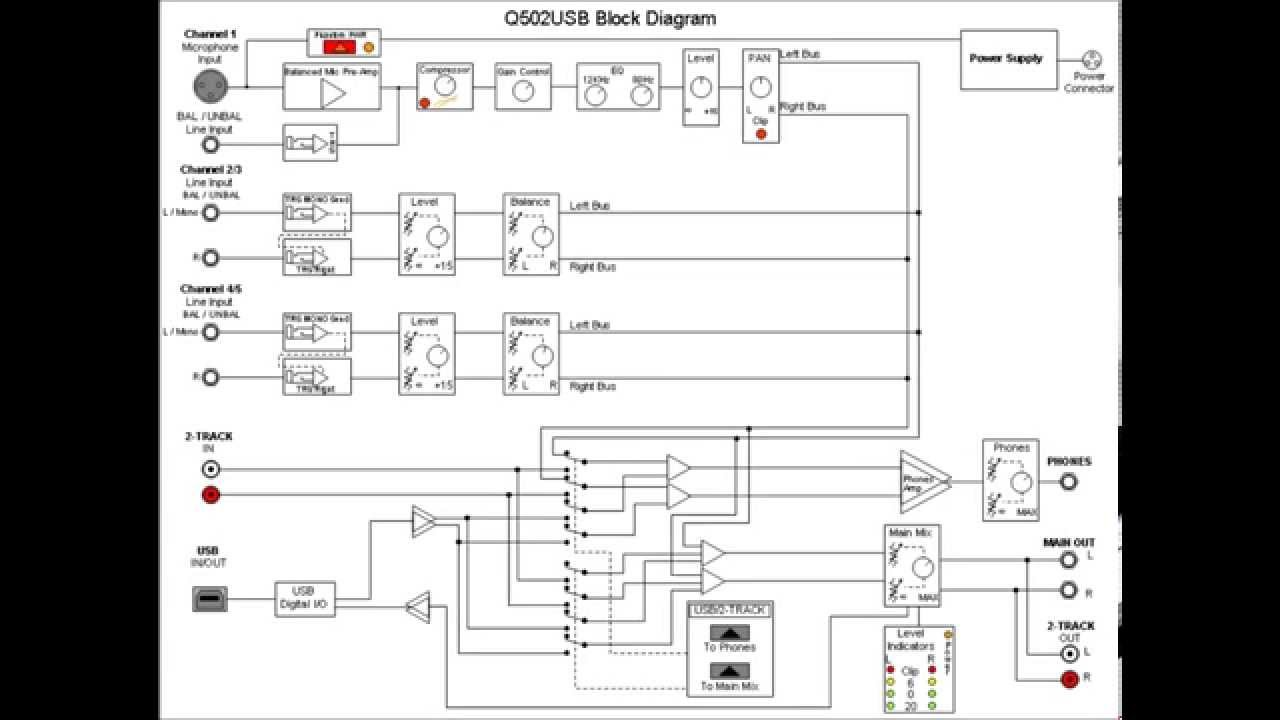 Q502USB Line Diagram  YouTube