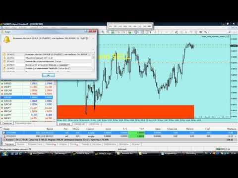 Прогноз курсов валют форекс