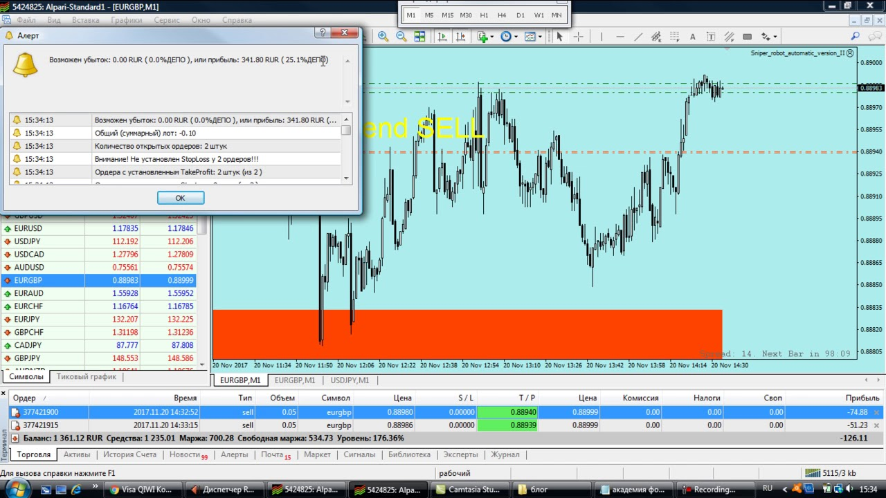 Курс валюты на форекс на сегодня индикатор торговых сессий на форекс