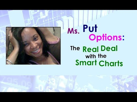 Ms. Put Options: The real deal with the smart charts.