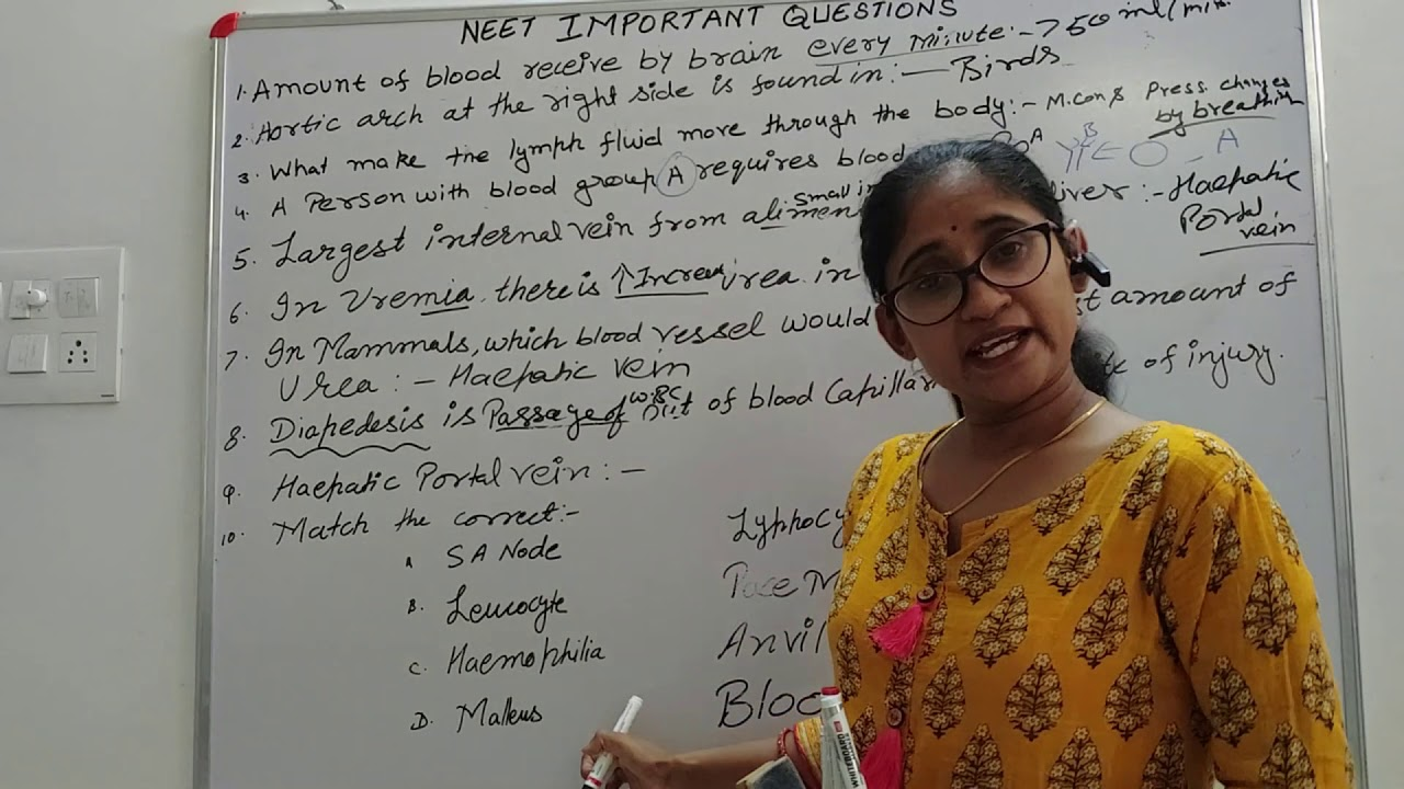 Neet Important Question Series 2  Based On Circulatory