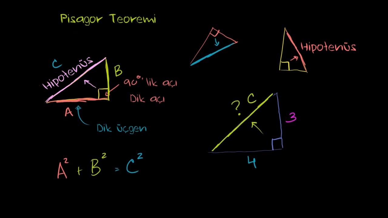 pisagor teoremi ile ilgili görsel sonucu