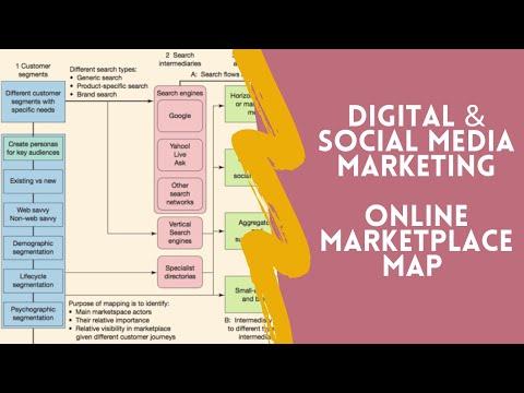 Online Marketplace Map