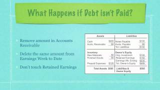 Financial Statements Explained