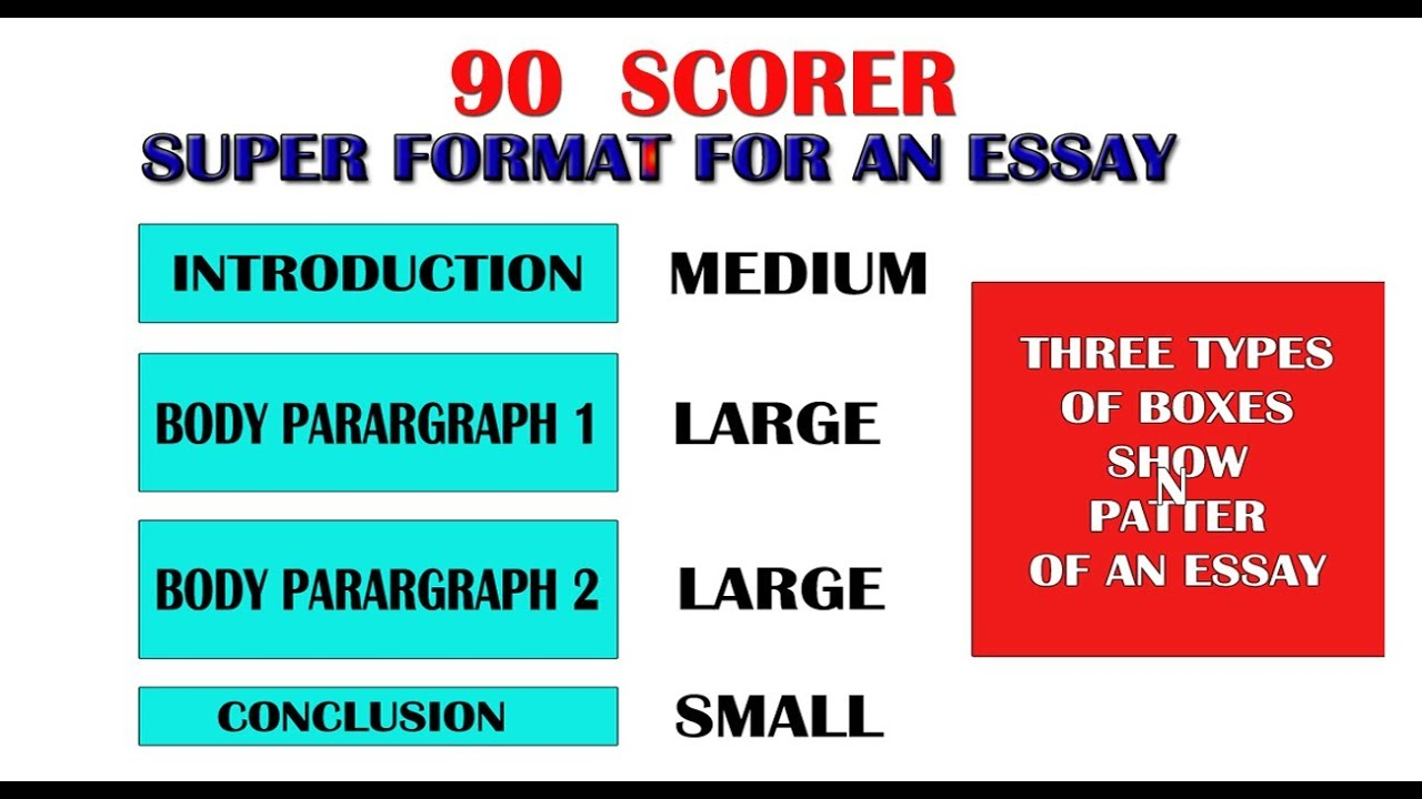 Scorer  Pte Writing Super Structure Of An Essay  Templates    Scorer  Pte Writing Super Structure Of An Essay  Templates   Vocabulary  Connectors