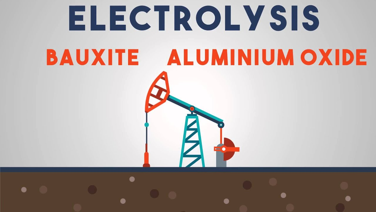 EXTRACTION OF ALUMINIUM PDF DOWNLOAD