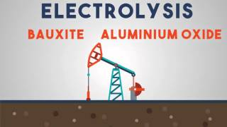 Chemistry - The Extraction of Aluminium (Electrolysis)