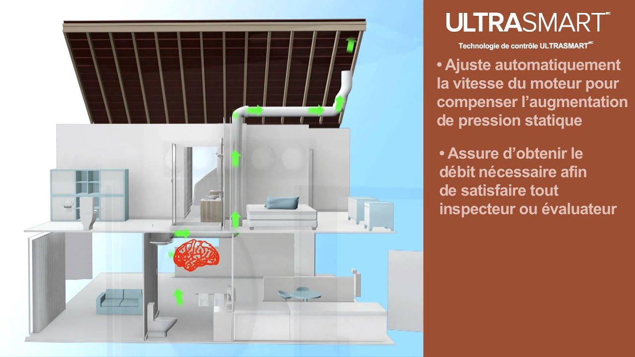 Broan nutone ultrasmart technologie de contr le for Ventilateur de salle de bain nutone