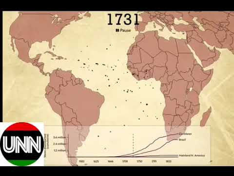 The Slave Trade In Two Minutes