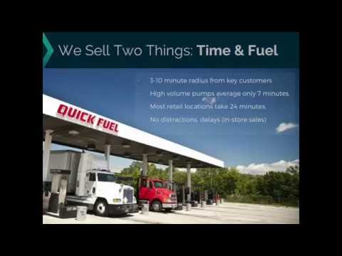 Quick Fuel Increases Fuel Sales 186%