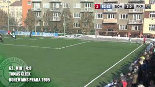 SESTŘIH | Bohemians - Příbram 5:0 (3:0) - Tipsport liga, 21. 1. 2017