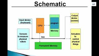 Embedded System power point presentation.