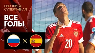 11 09 2021 Россия Испания Обзор матча мужской Евролиги