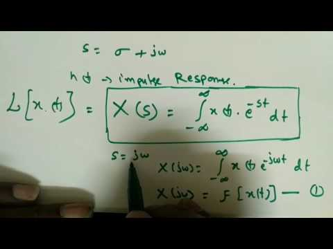 Signals and Systems Lec-38: The Laplace Transform (Part 1)